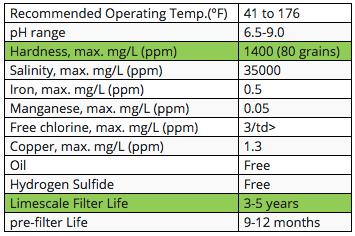 LSX System Specification