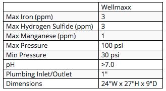 Wellmaxx Specification